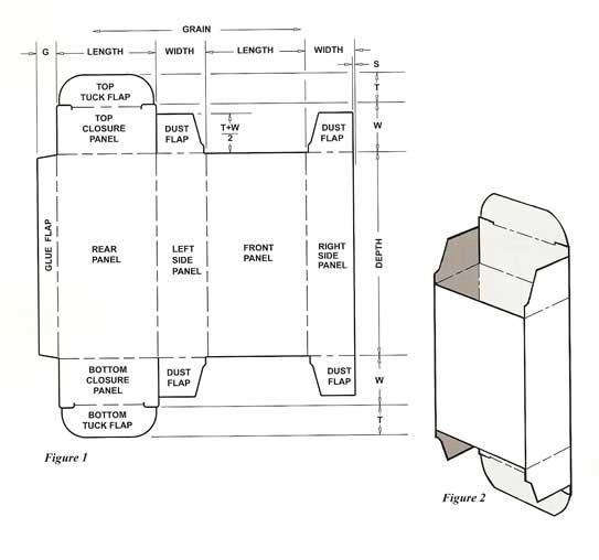 Keyline for Carton Printing