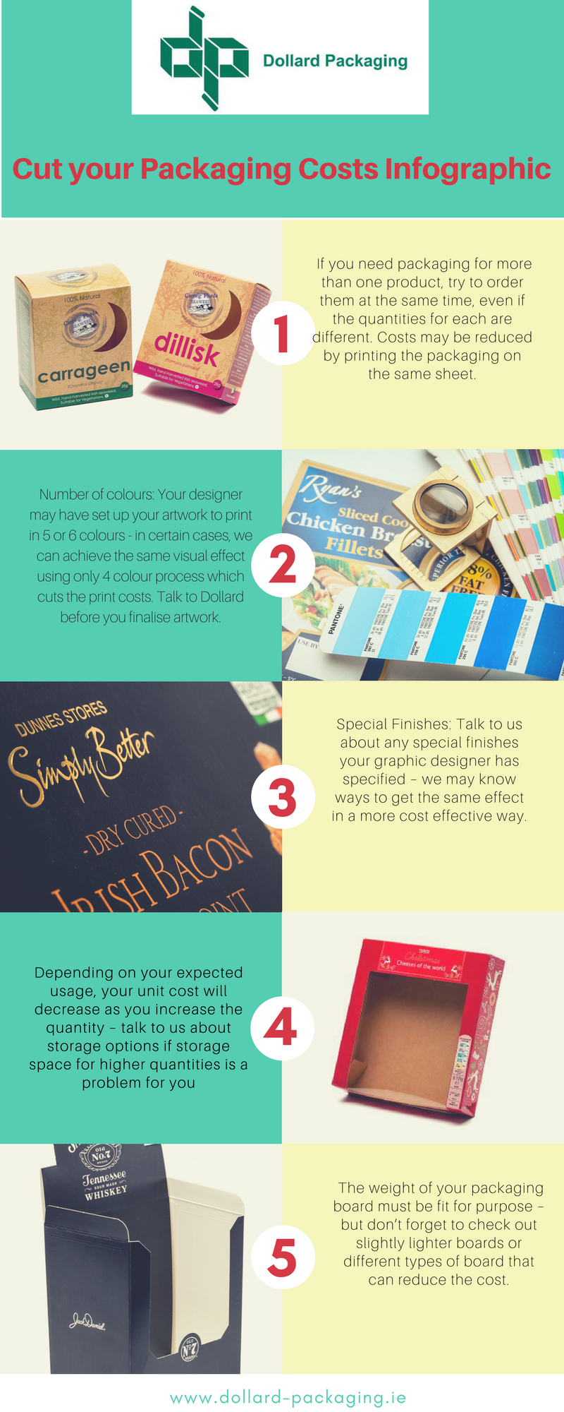 Cut your Packaging Costs Infographic- Dollard Packaging