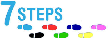 7 steps graphic