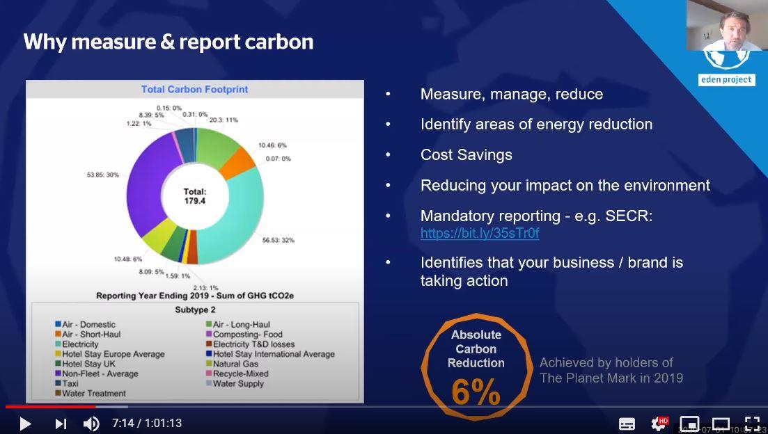 Net-Zero Carbon webinar slide 1